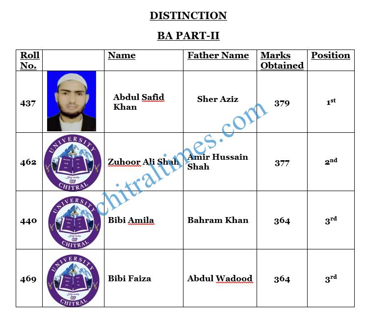 یونیورسٹی آ ف چترال کی بی اے نتائج کا اعلان،عبد السفیدخان کی یونیورسٹی بھر میں پہلی پوزیشن